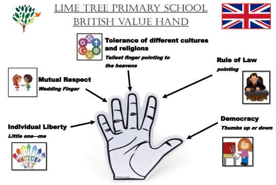 LTPS British Value Hand
